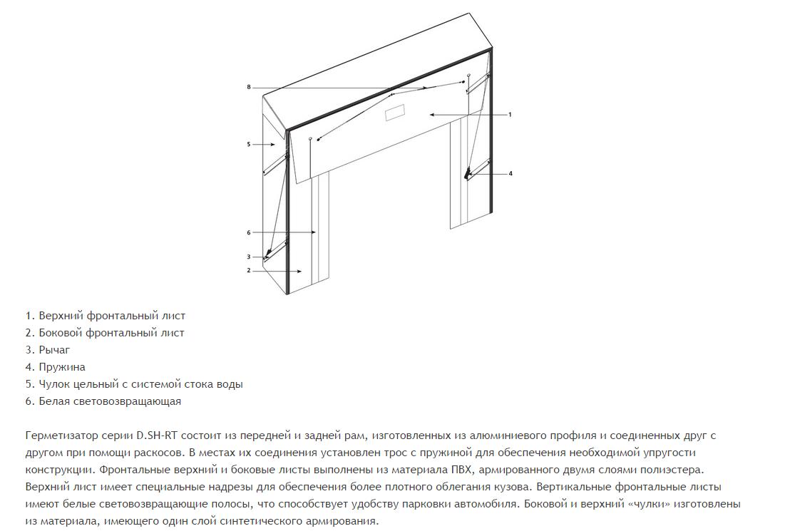 герметизаторы проема конструкция