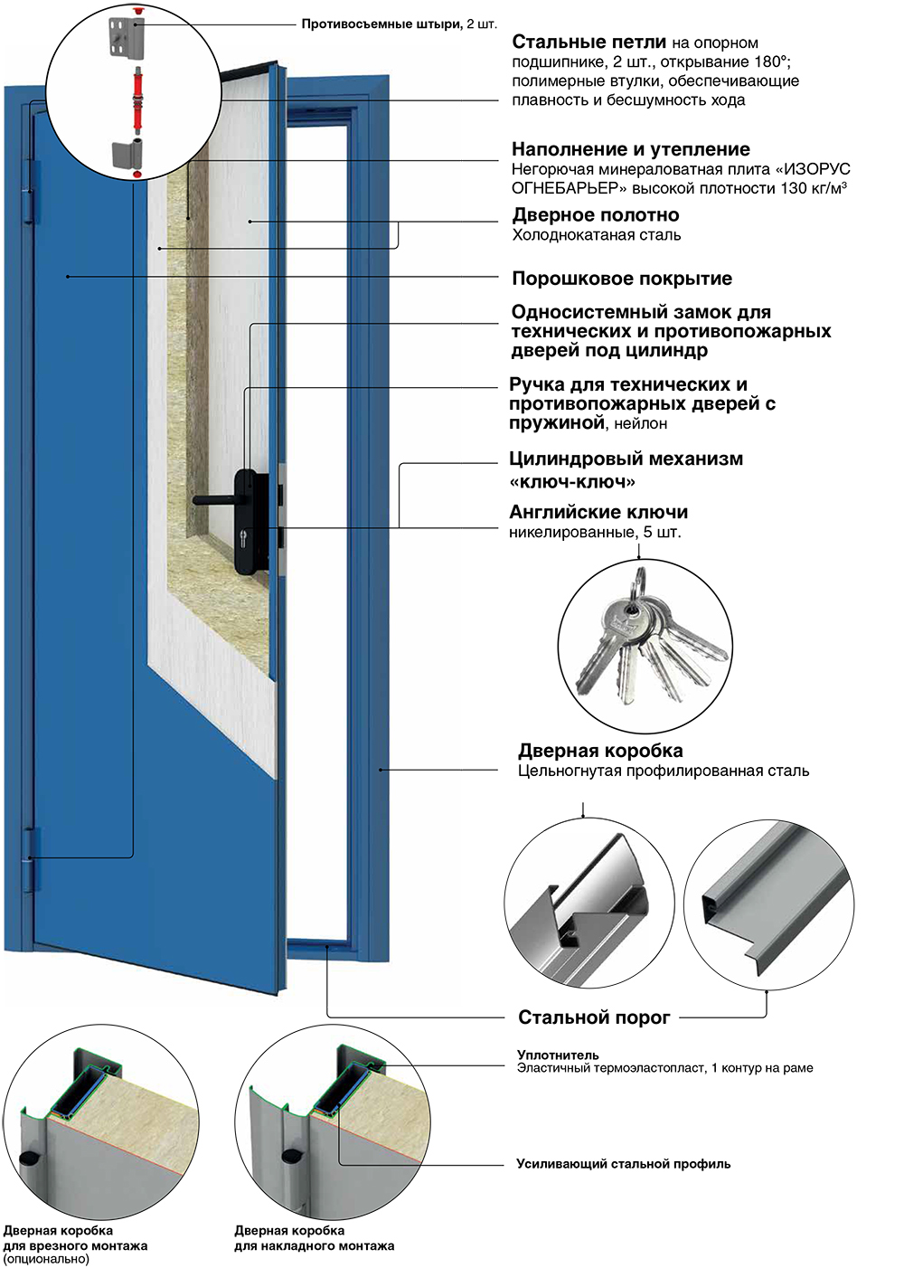 технические двери конструкция