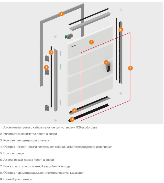 холодильные конструкция